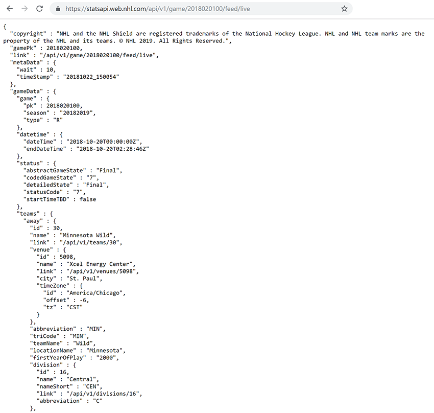 API Response - Data Visualization