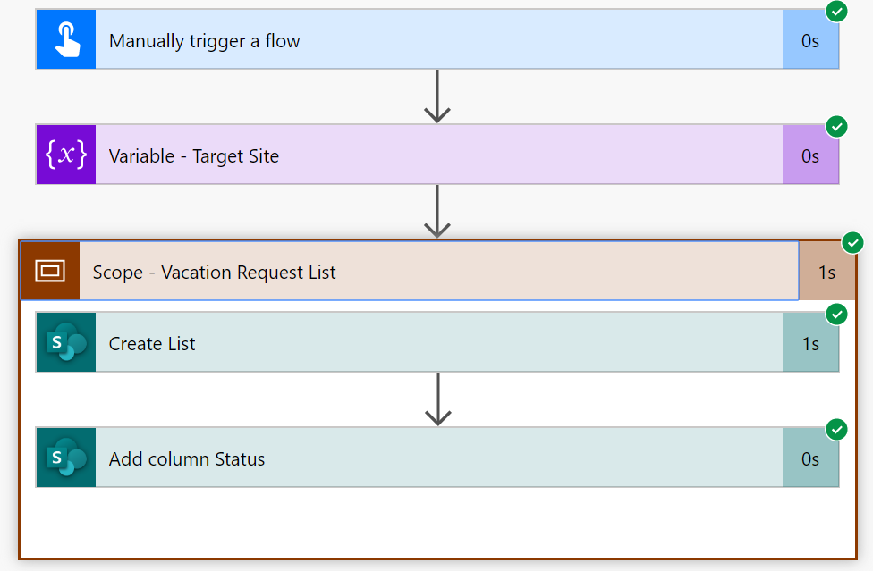 New Flow Overview in Power Automate