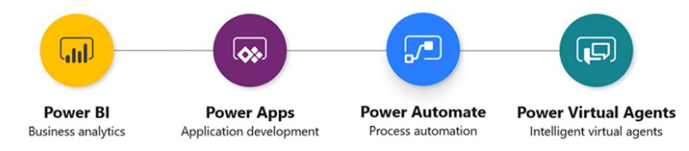 Microsoft Power Platform Apps