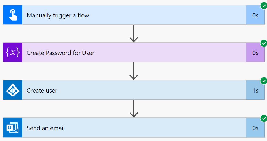 high level flow in Power Automate